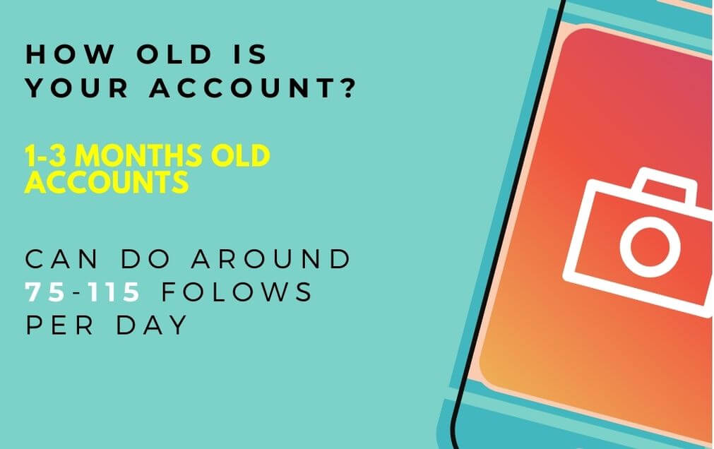 HOw old is your account?1-3 months old  accounts,Can do around 75-115 folows per day